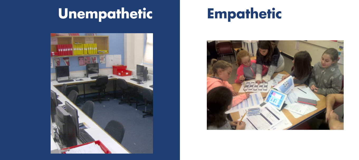 Empathy vs non empathy workplace: environment