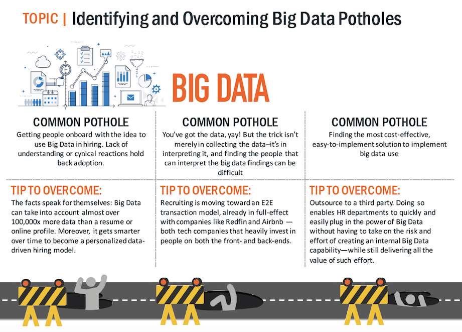 Big data and potholes