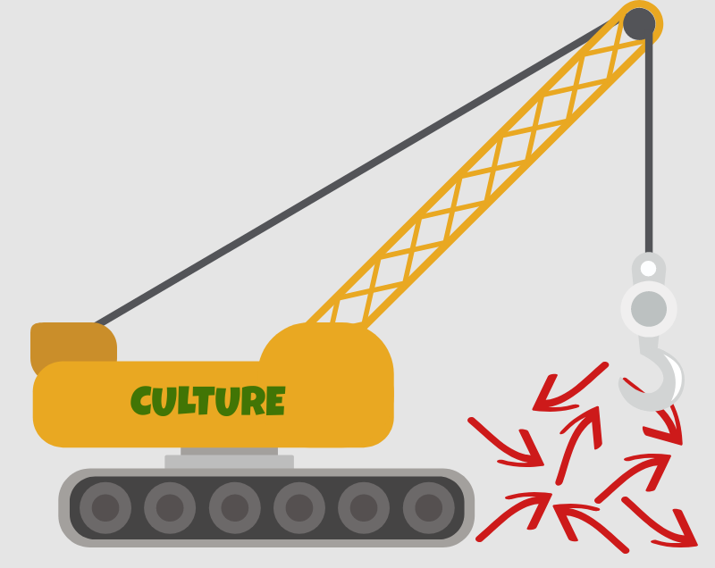 Organisation culture is vital in a crisis