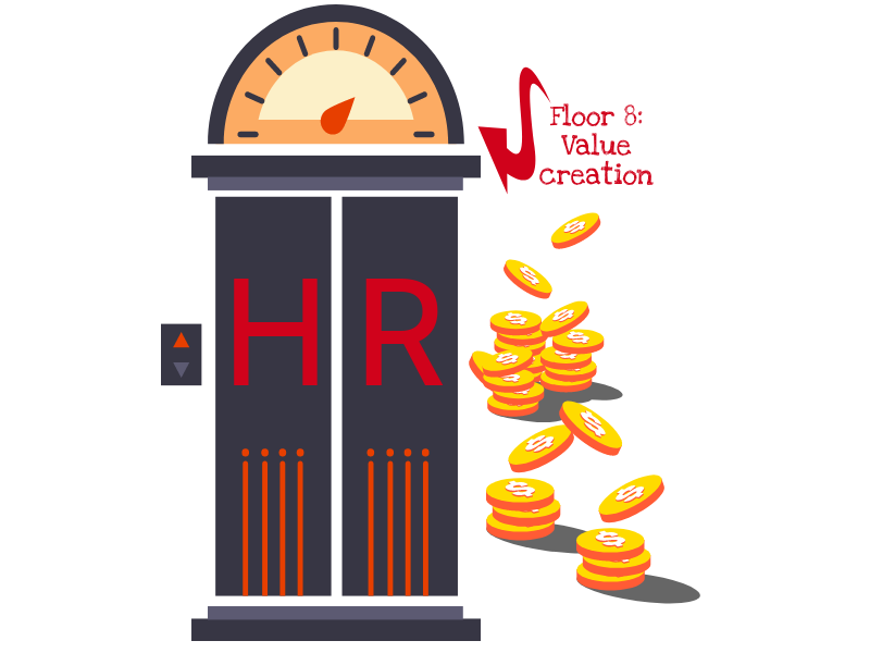 HR as value creator