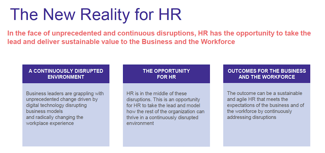 The new reality for HR