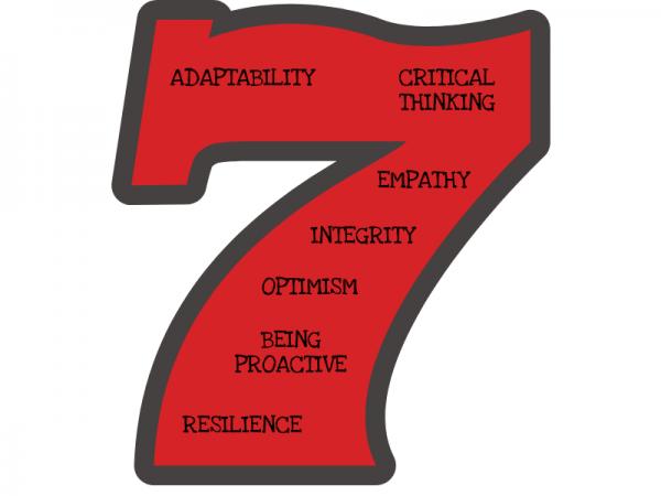 Seven skills needed today