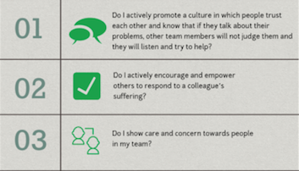 compassion in the workplace infographic