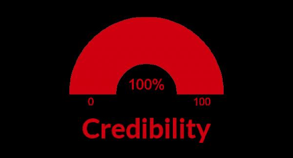Credibility of CHROs