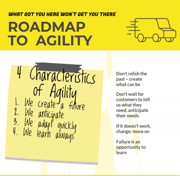 Roadmap to agility