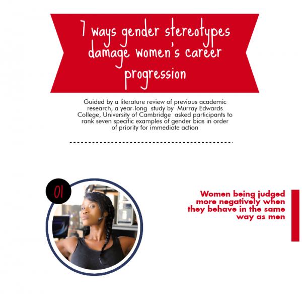 gender diversity infographic