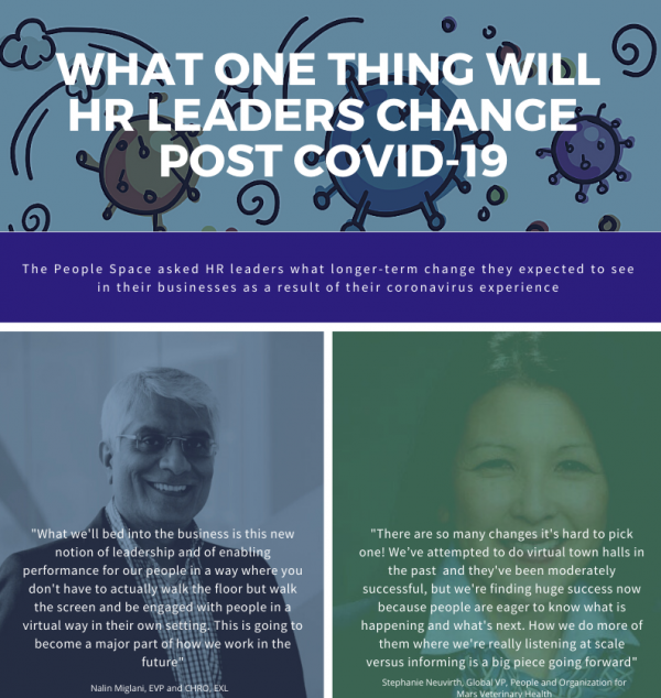 What one thing will HR leaders change post COVID-19: infographic