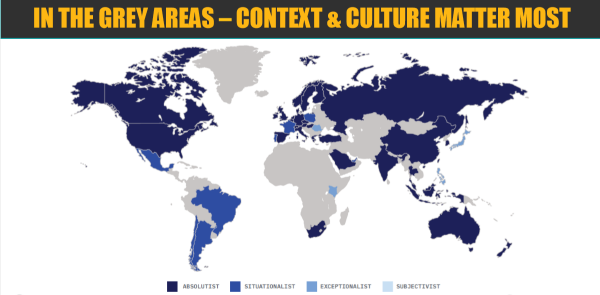 Context and culture matter most in ethical data use