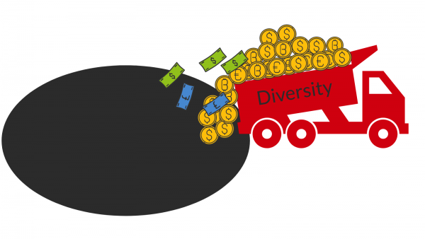 Diversity money pit