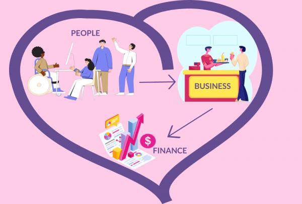People-business-finance