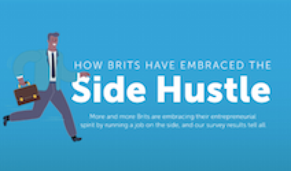 Side hustle infographic