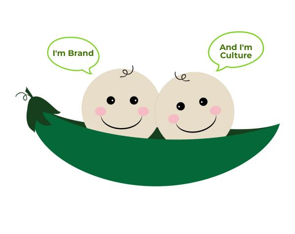 Culture and brand: like two peas in a pod