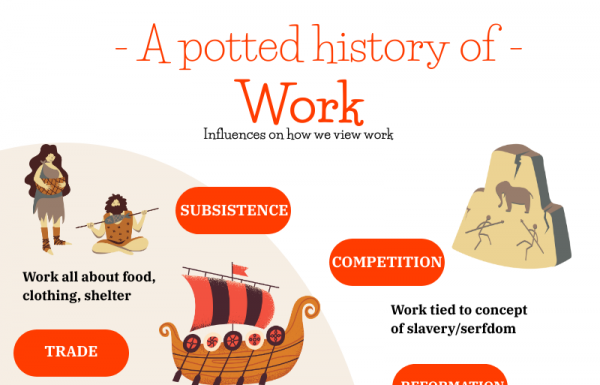A potted history of work ©The People Space